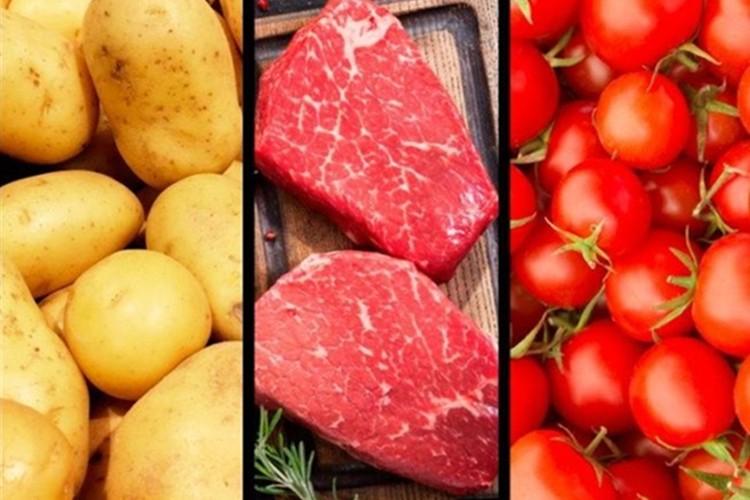 Son On Yılda Gıda Fiyatları Ne Oldu